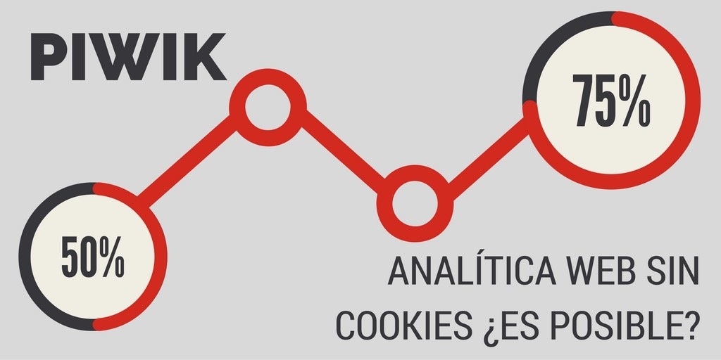 analitica-web-sin-cookies