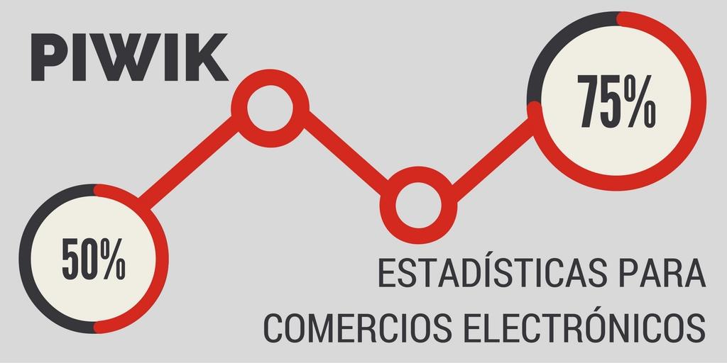 piwik y estadísticas de comercio electrónico