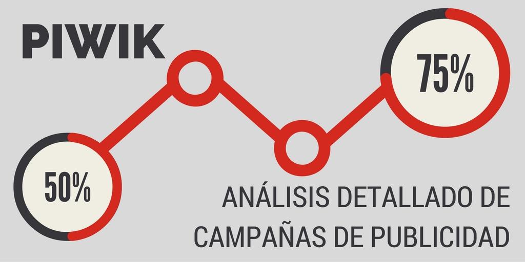 piwik-publicidad