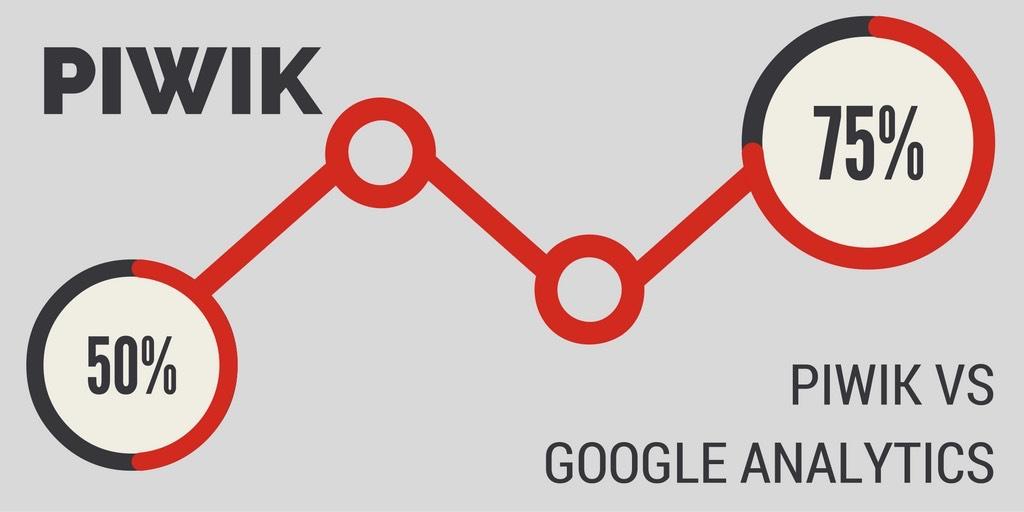 piwik-vs-google-analytics